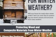 How To Protect Your House From Winter Weather