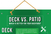 Deck V/s Patio Which Is Better for Your Backyard?