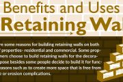 Benefits and Functions of Retaining Walls