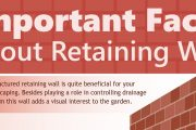 Important Facts About Retaining Wall